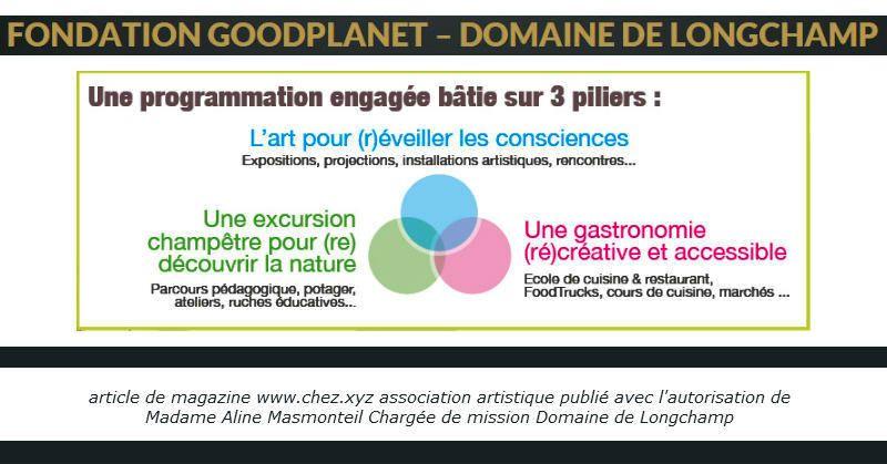 Domaine de Longchamp : un site unique à Paris dédié à l'écologie et l'humanisme