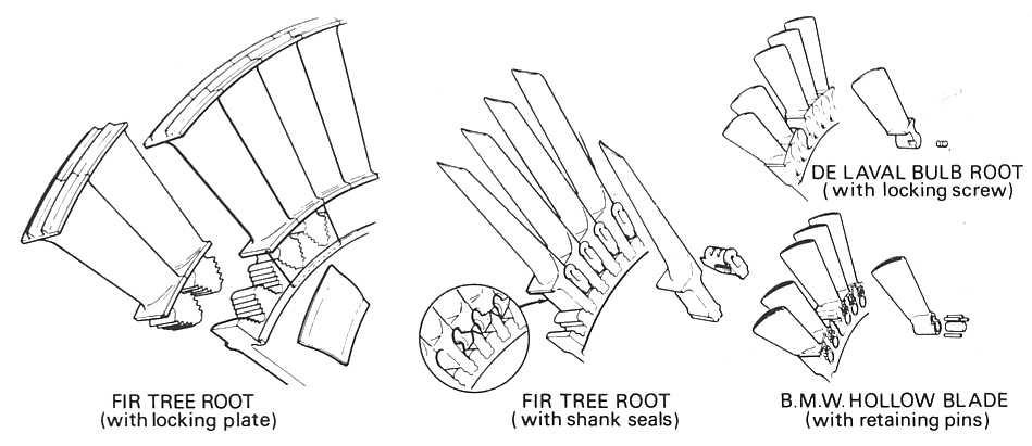 Cross Flow Turbine Design Manual