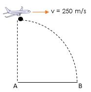 Contoh Soal dan Pembahasan Gerak Parabola