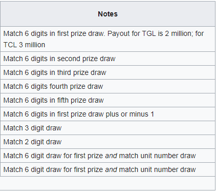 Thai Lottery Result Live Today Draw