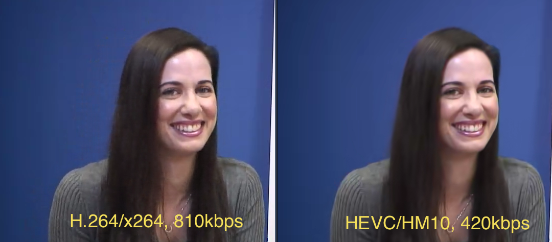 Comparing HEVC and H 264 quality: see for yourself - Vcodex