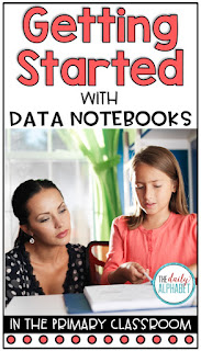 Having trouble deciding where to begin with data notebooks? Here are some easy to follow first steps to getting them started in your classroom!
