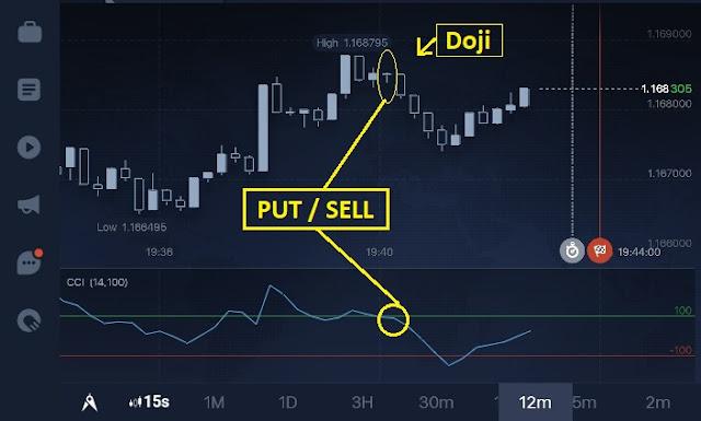 strategi trading iq option selalu menang