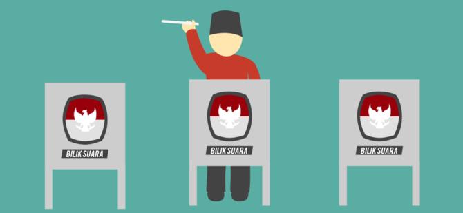 Soal Ppkn Hak Dan Kewajiban Dalam Berdemokrasi Versi 2 Muttaqin Id