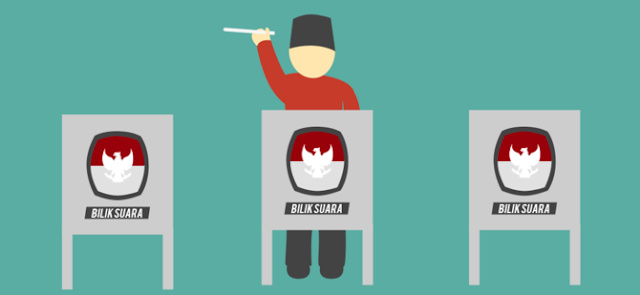 Soal PPKn : Hak dan Kewajiban dalam Berdemokrasi Versi 2