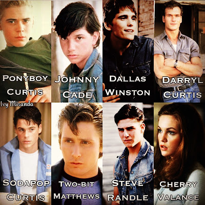 Revealed In Time The Outsiders