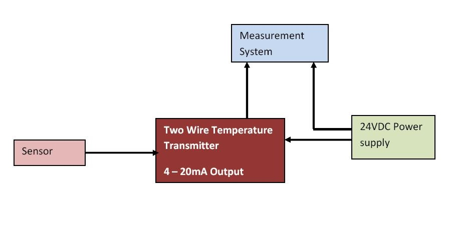 how a temperature transmitter works learning three wire rtd schematic rosemount 3 wire rtd wiring diagram