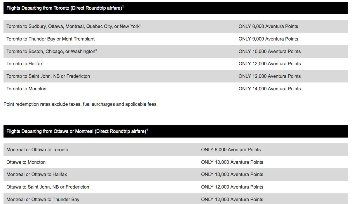 Rewards Canada: October 13 Update: CIBC Aventura point ...