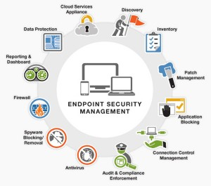 Managed Endpoint Security