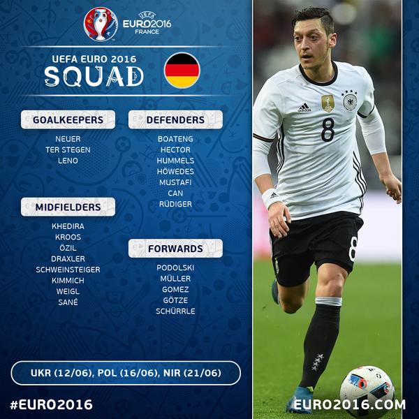 Skuad Jerman EURO 2016