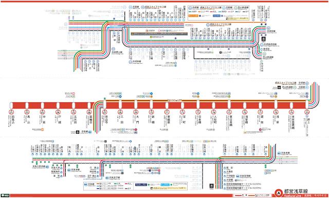 都営浅草線 路線図