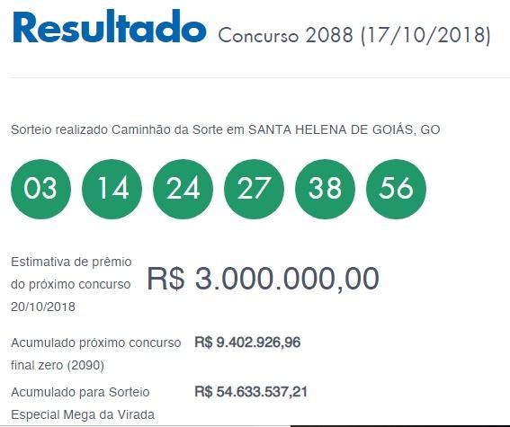 Mega Sena 2088 - Resultado de 17-10-2018; Saiu para Castro Alves/BA