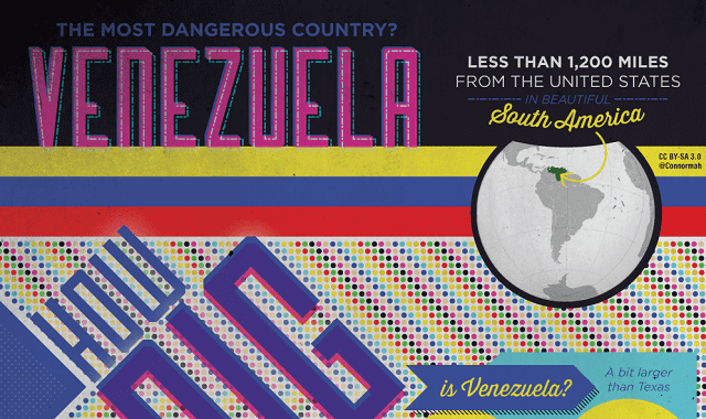 Repression in Venezuela