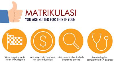 Borang permohonan matrikulasi online Malaysia for SPM former students