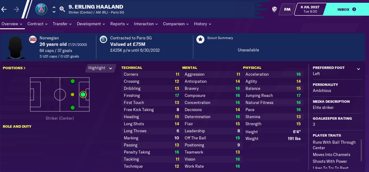 Erling Haaland: Attributes in 2027 season