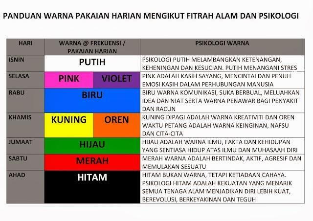 Panduan Warna Pakaian Harian