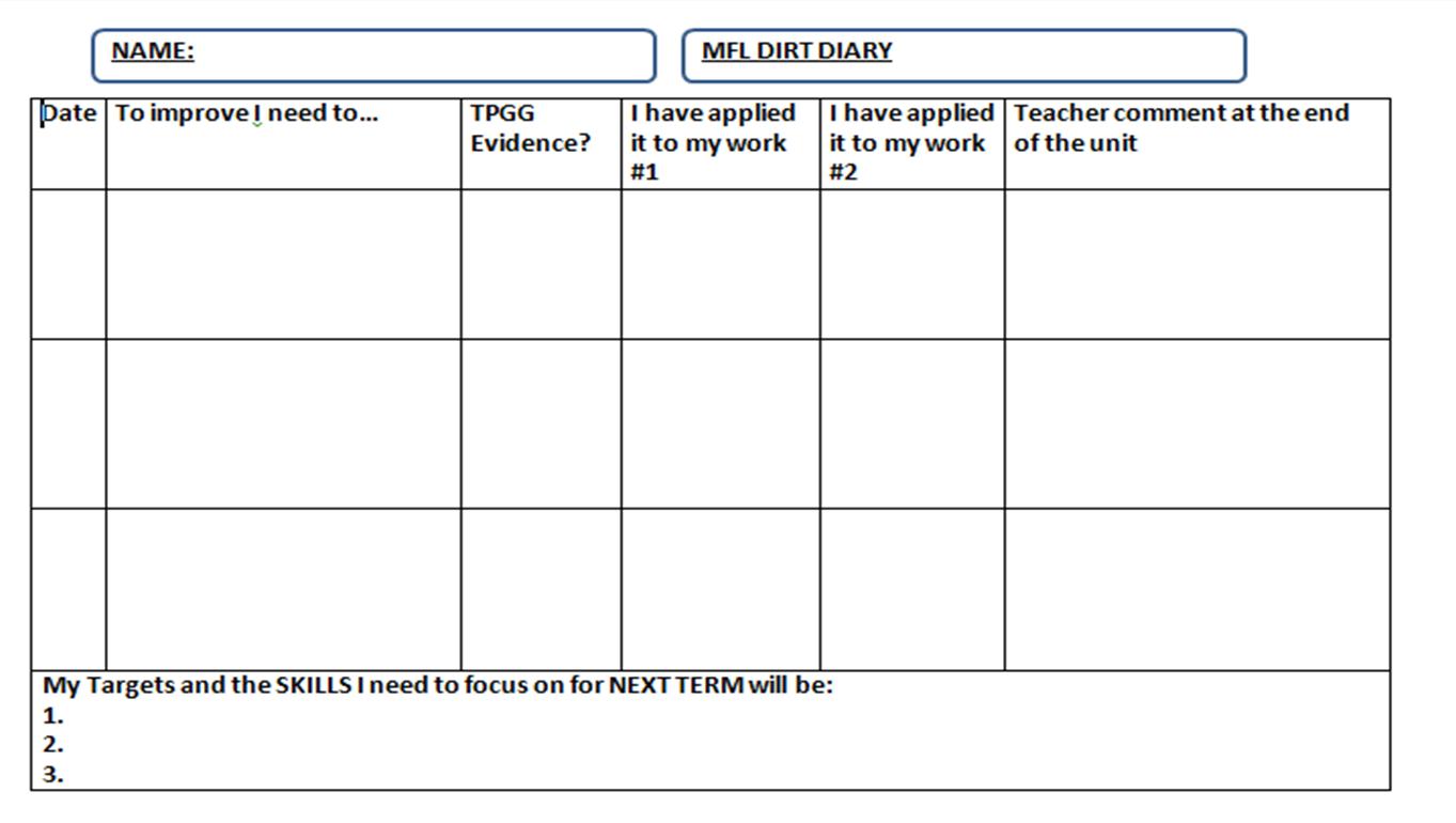 teacher diary template - elvisrunner mfl