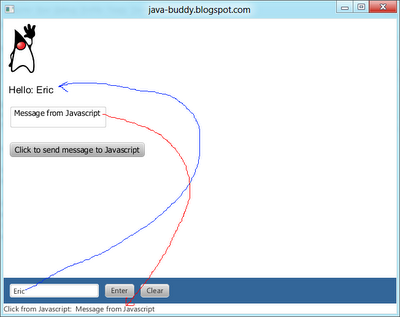 Communication between JavaFX and JavaScript inside WebView