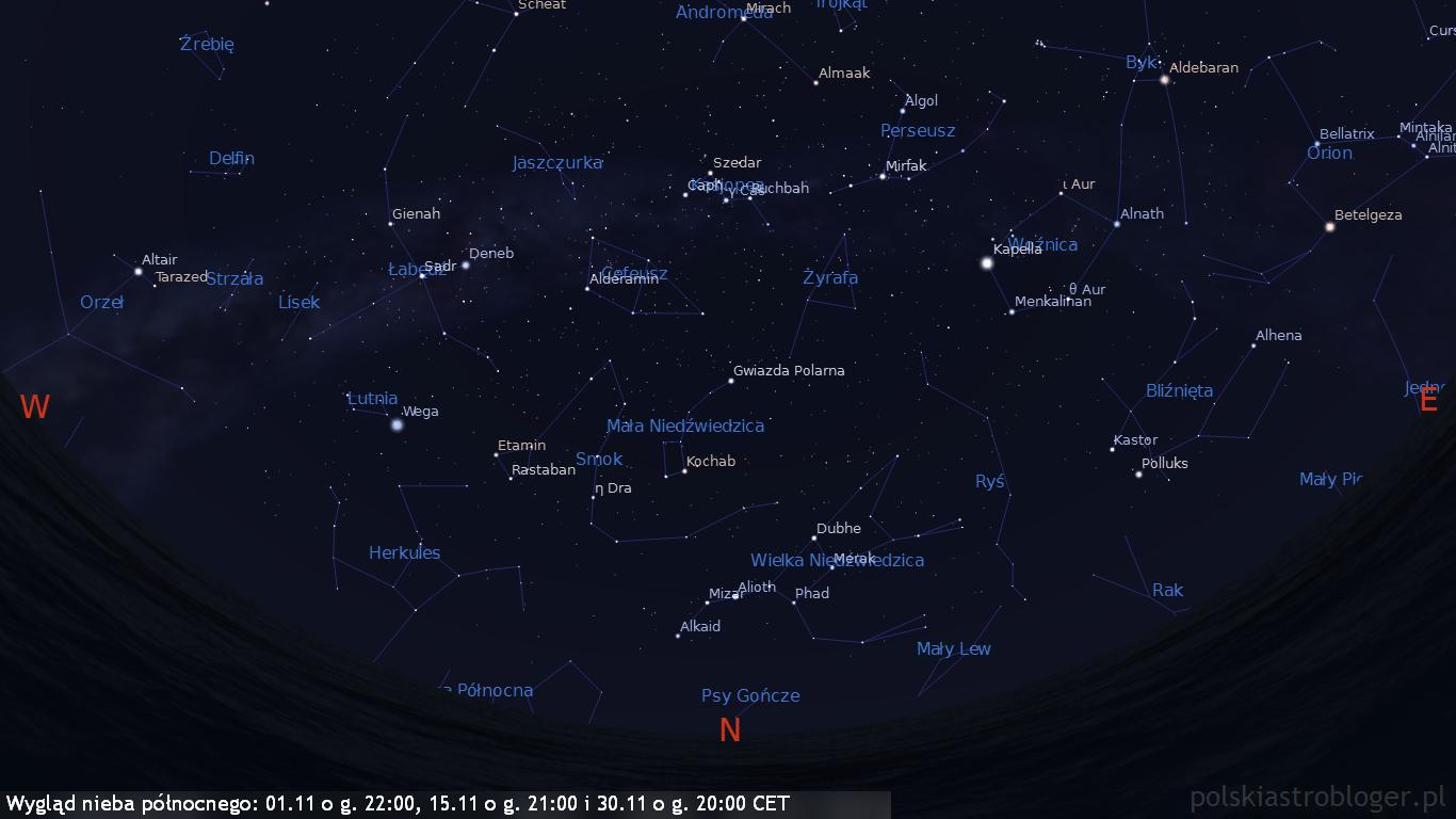 Wygląd nieba północnego 01.11 o g. 22:00, 15.11 o g. 21:00 i 30.11 o g. 20:00 CET