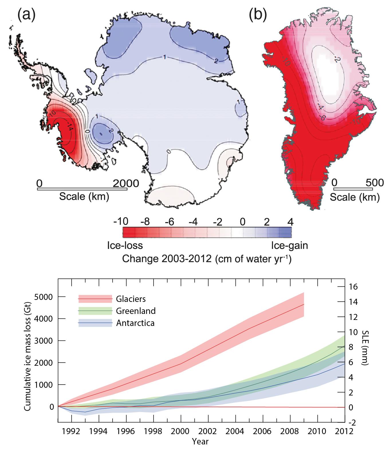 Les glaciers de l'Antarctique fondent trois fois plus vite depuis cinq ans - Page 2 WGI_AR5_FigTS-3_errata