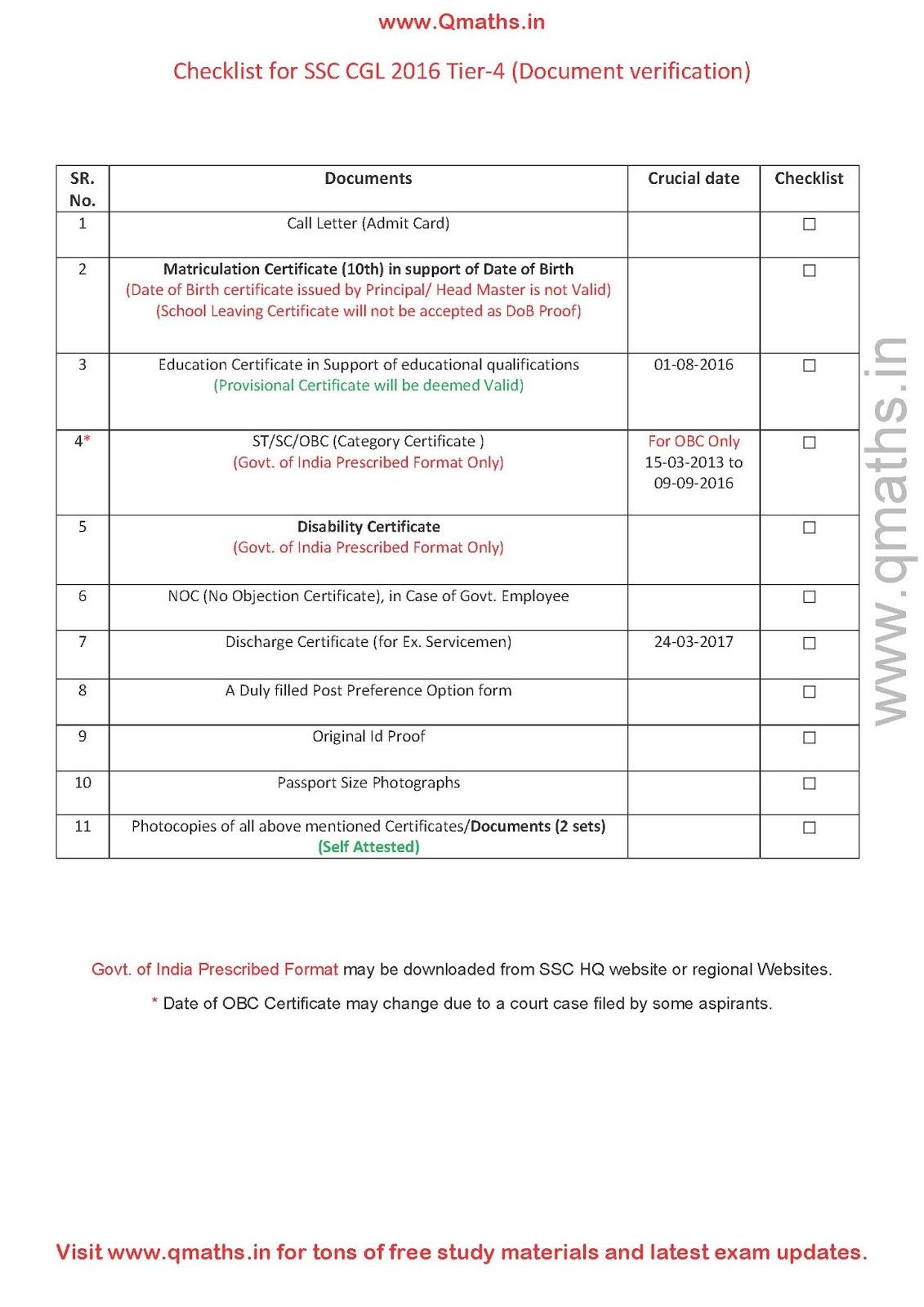 Ssc Cgl 2015 Form Pdf