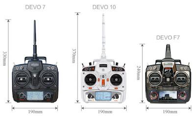 Spesifikasi Drone Walkera QR X350 - GudangDrone