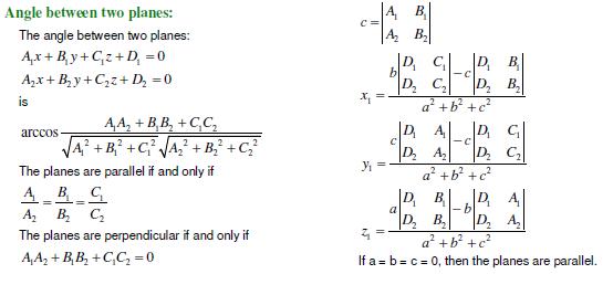 formula sheet, scc-education,sharma sir ,formula sheet ,cbse notes,Algebra formulae sheet