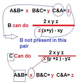 Pipe-and-cistern-aptitude-tricks-for-three-person-math-tricks.