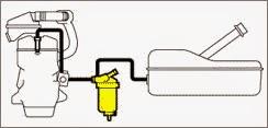 bo loc nhien lieu xe toyota -  - Những bộ phận cần lưu ý nhất khi bảo dưỡng xe