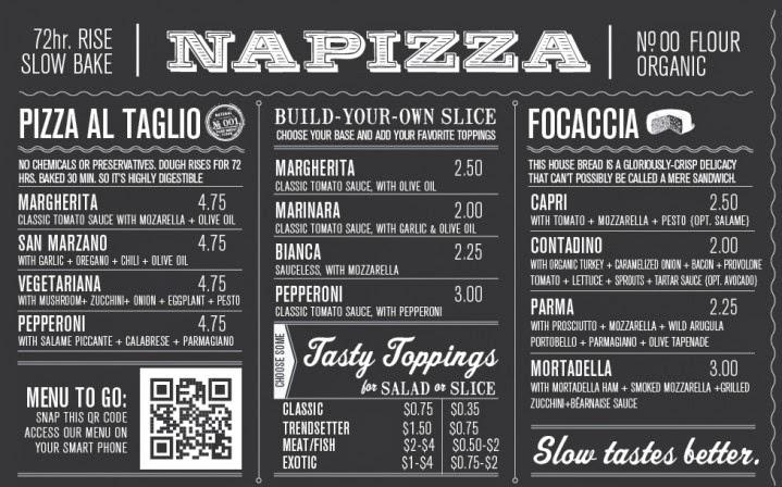 New The Pizza Insider: DIY Chalkboard Menu Tips ZW74