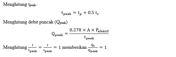 Rumus Hidrograf Metode SCS