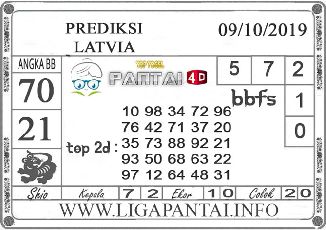 """PREDIKSI TOGEL """"LATVIA"""" PANTAI4D 09 OKTOBER 2019"""