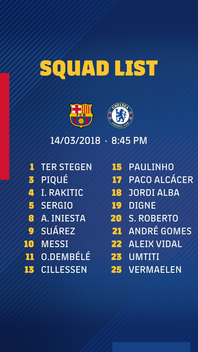 تشكيلة برشلونة لمباراة تشيلسي