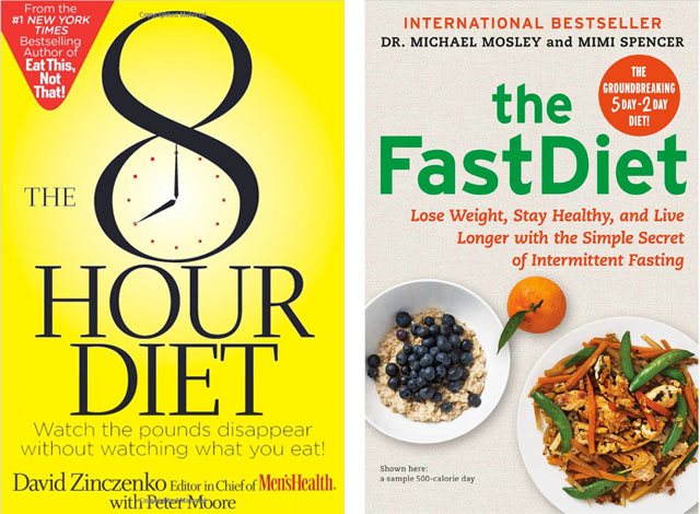 Intermittent Fasting Diets