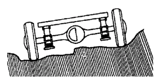 Axle shaft adalah poros kuat dan bersifat lentur yang befungsi sebagai penopang beban ken Fungsi Poros Axle Shaft Dan Jenis - Jenisnya