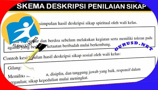 Contoh Deskripsi Penilaian Raport Kurikulum 2013 Hasil Revisi