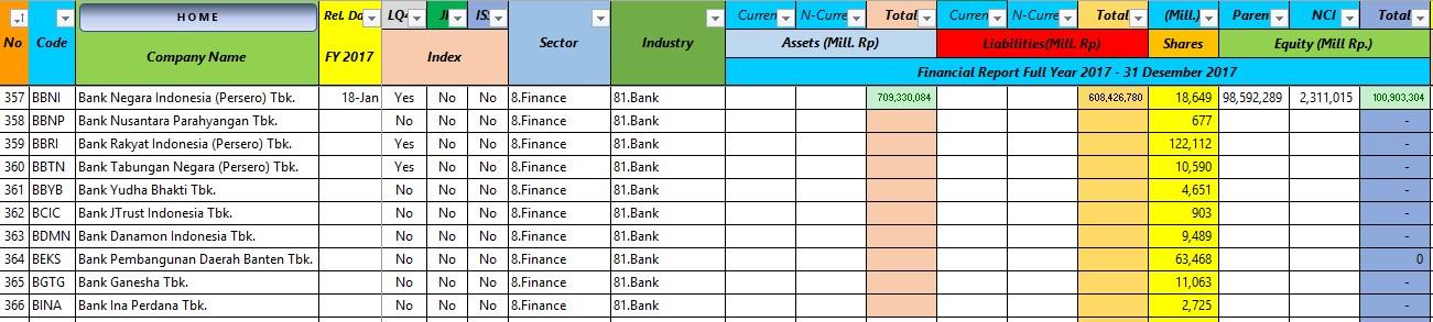Pre Order Paket File Rekap Excel Laporan Keuangan 2018 Firelake 2018