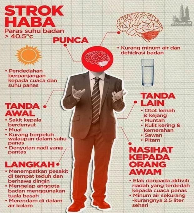 AWAS Strok Haba Boleh Undang Maut! Kenali Siapakah Golongan Berisiko, Tanda Strok Haba Dan Langkah Pencegahan