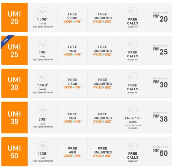 Infoesl U Mobile Triples Its High Speed Data Quota On Prepaid