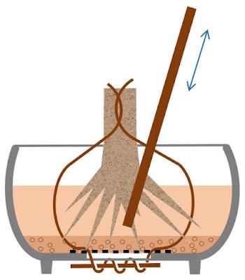 盆栽の土入れ