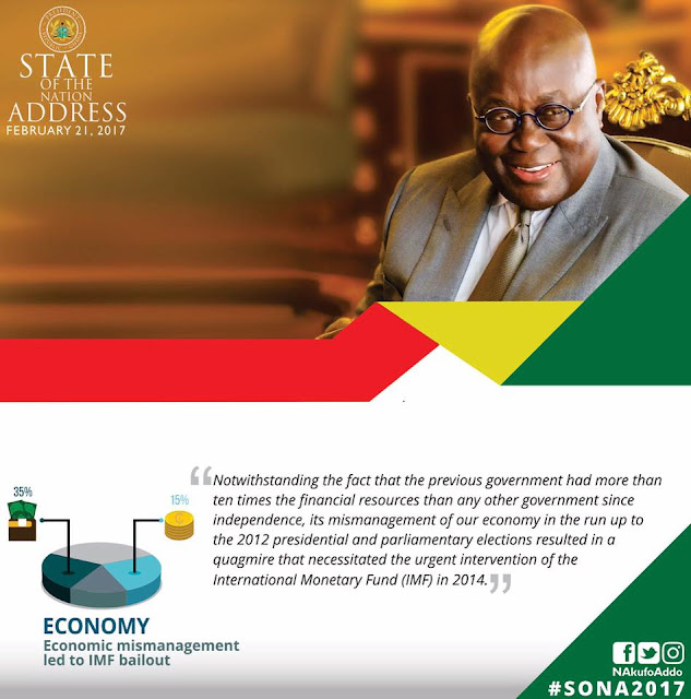 President Akufo-Addo's first state of the nation address [Video]