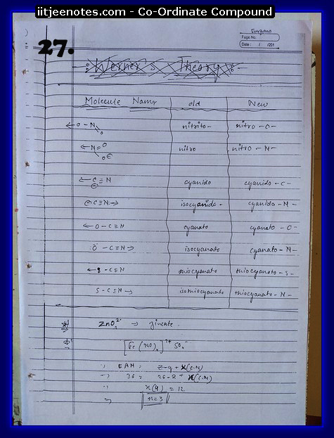 Coordinate Compound class 12-2