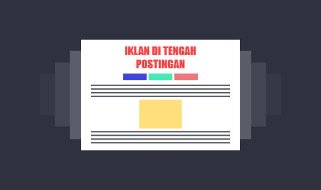 Cara Mudah Memasang Iklan di Tengah Postingan