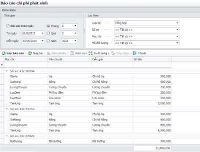 Tổng hợp chi phí vận chuyển theo xe phần mềm vận chuyển Logistics