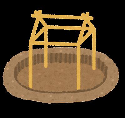 竪穴式住居のイラスト(土台)