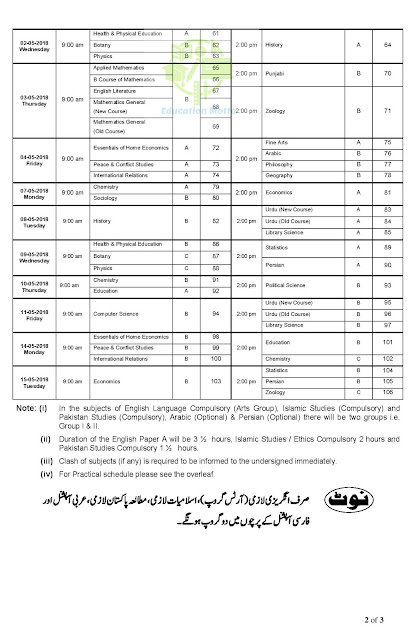 University, Sargodha, Punjab, Pakistan, Date Sheet, BA, BSC, UoS, University of Sargodha (UoS) BA BSc Date Sheet 2018 Download, Download BA BSC Date of UoS, University of Sargodha,