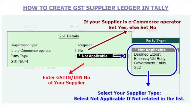 how to create gst supplier ledger account in tally