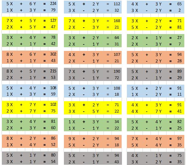 Matemáticas Puebla 54