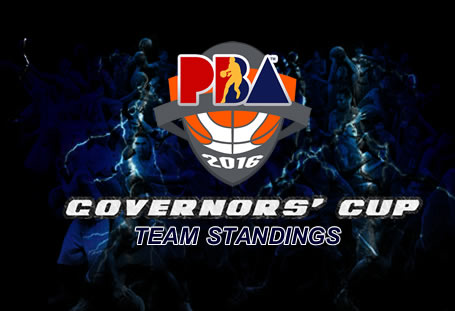 List of Team Standings: 2016 PBA Governors' Cup