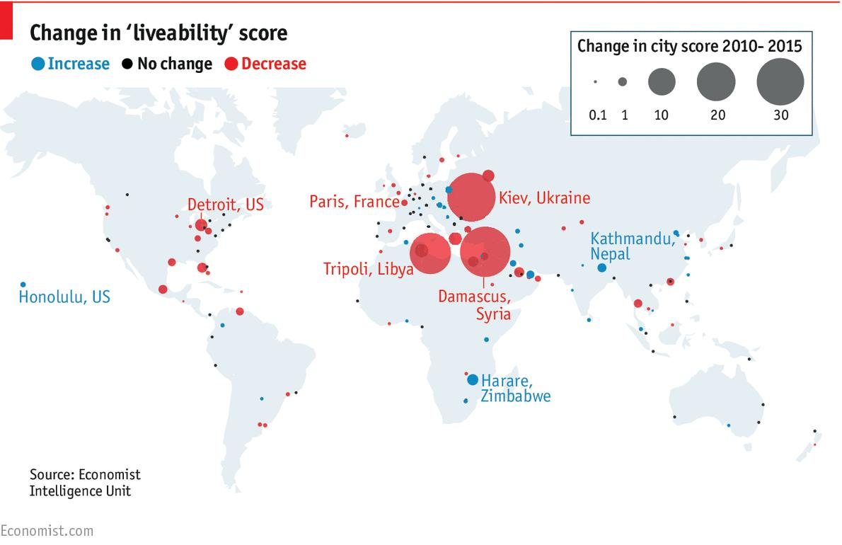 Change in 'liveability' score (from 2010 to 2015)